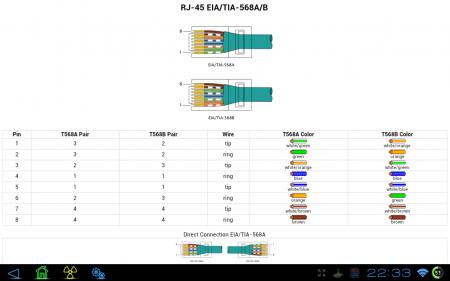 ElectroDroid Pro v3.7