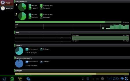 SystemPanel App / Task Manager v.1.3.1
