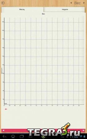 Женский календарь (Period Calendar) v1.391
